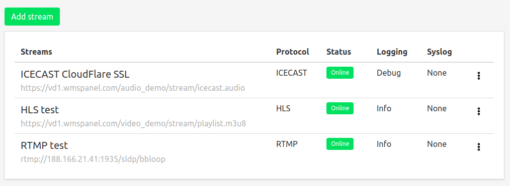 Qosifire - Start - Streaming Quality of Service Monitoring